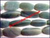 Amazonite Gemstone Beads